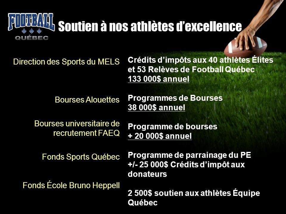 Soutien à nos athlètes d'excellence