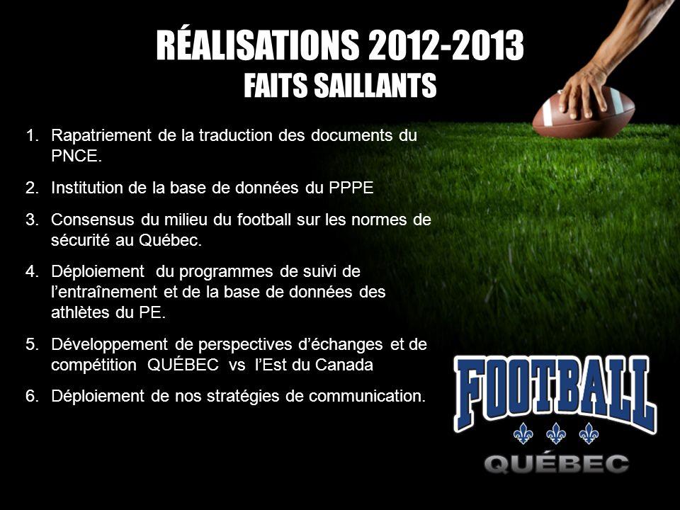 RÉALISATIONS 2012-2013 FAITS SAILLANTS