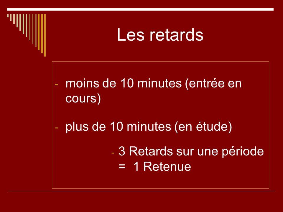 Les retards moins de 10 minutes (entrée en cours)