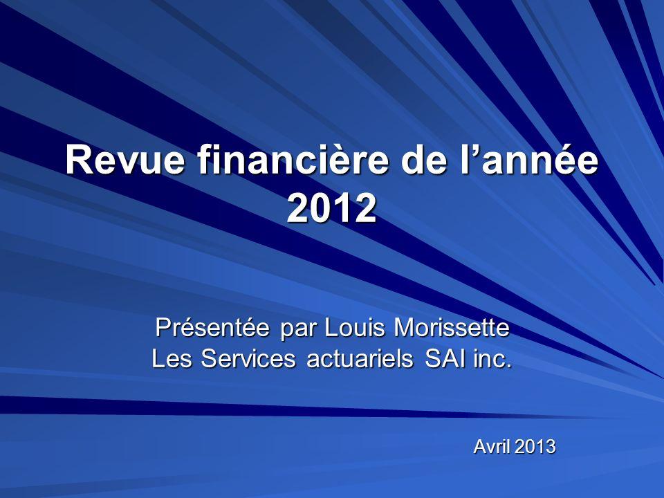 Revue financière de l'année 2012
