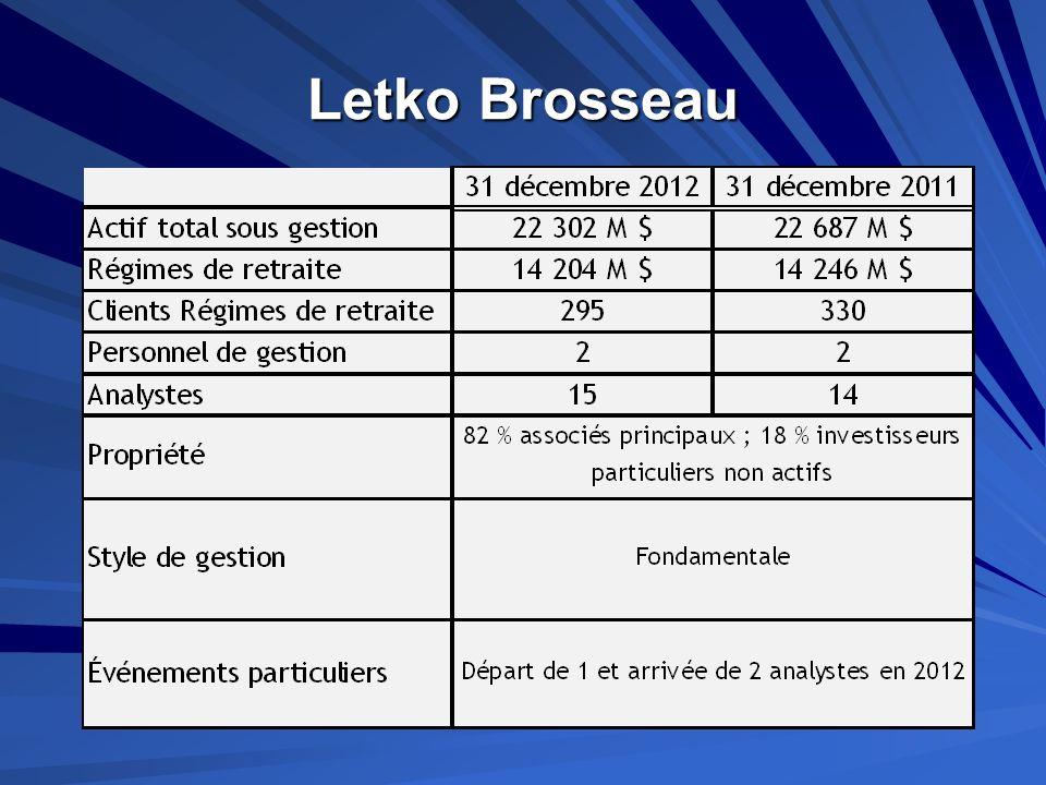Letko Brosseau