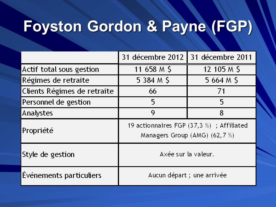 Foyston Gordon & Payne (FGP)
