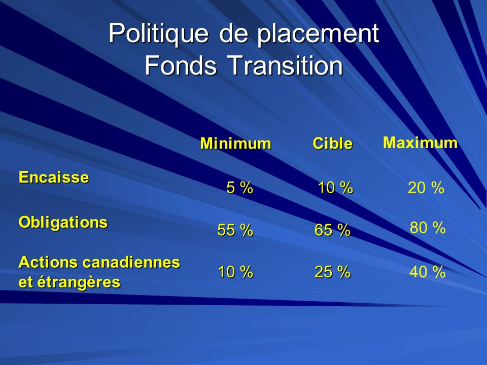 Politique de placement Fonds Transition