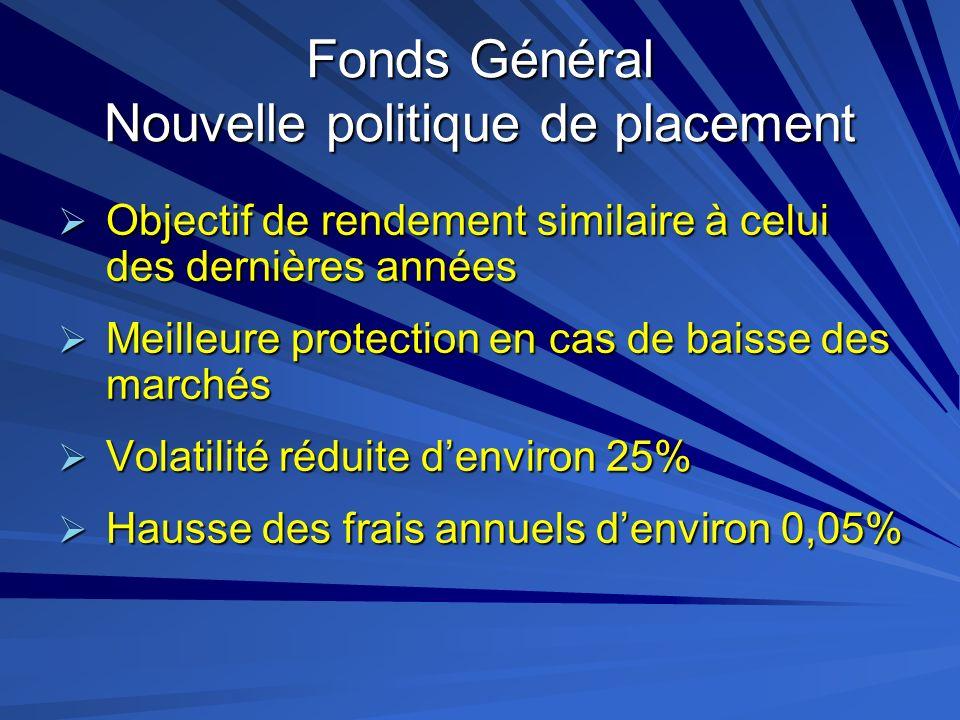 Fonds Général Nouvelle politique de placement