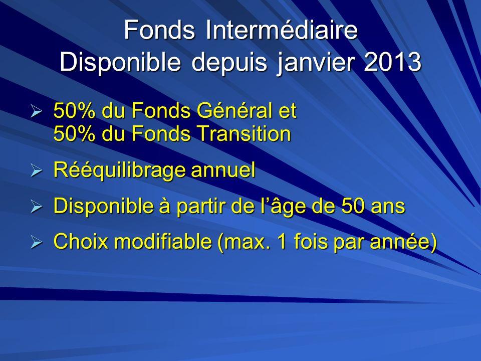 Fonds Intermédiaire Disponible depuis janvier 2013