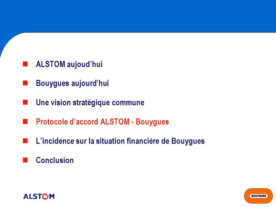 ALSTOM aujoud'hui Bouygues aujourd'hui. Une vision stratégique commune. Protocole d'accord ALSTOM - Bouygues.