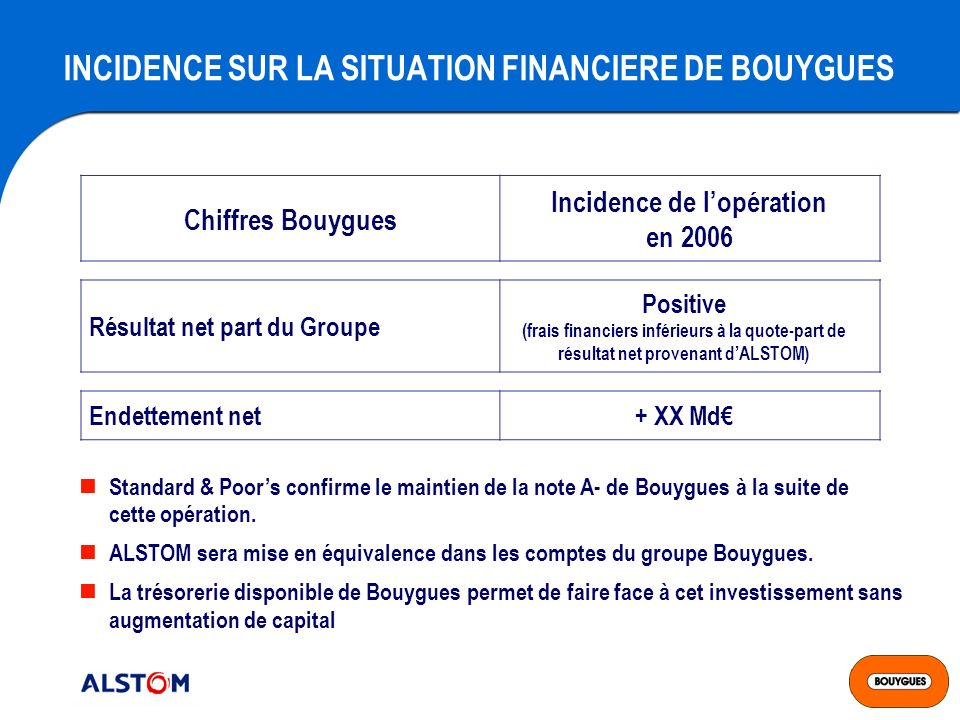 INCIDENCE SUR LA SITUATION FINANCIERE DE BOUYGUES