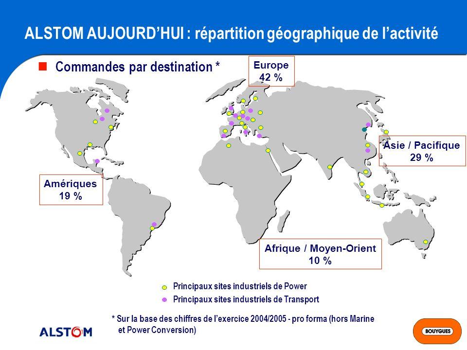 ALSTOM AUJOURD'HUI : répartition géographique de l'activité