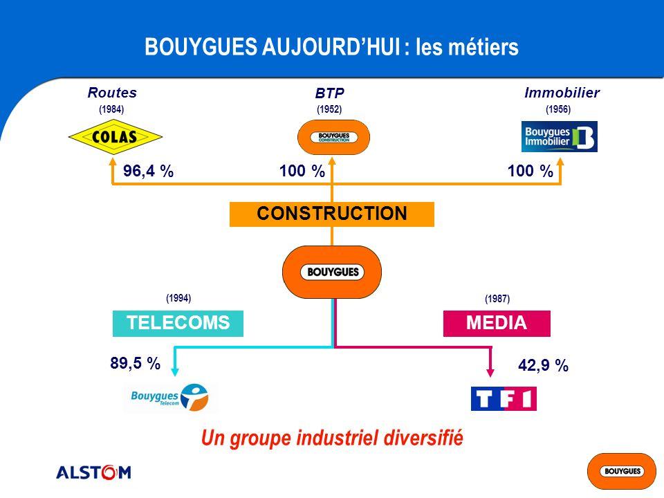 BOUYGUES AUJOURD'HUI : les métiers Un groupe industriel diversifié