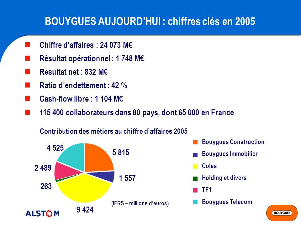 BOUYGUES AUJOURD'HUI : chiffres clés en 2005