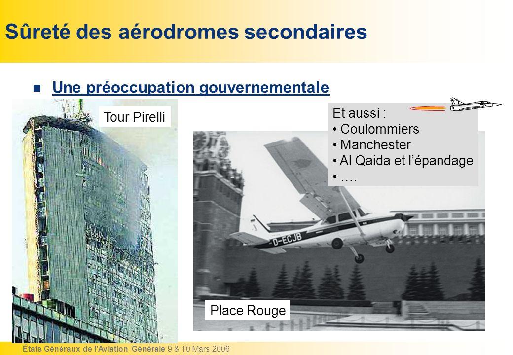 Sûreté des aérodromes secondaires