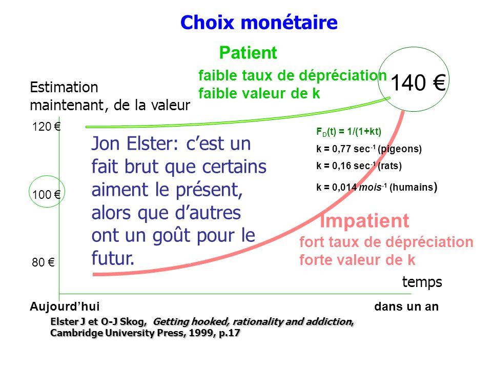 140 € Impatient Choix monétaire