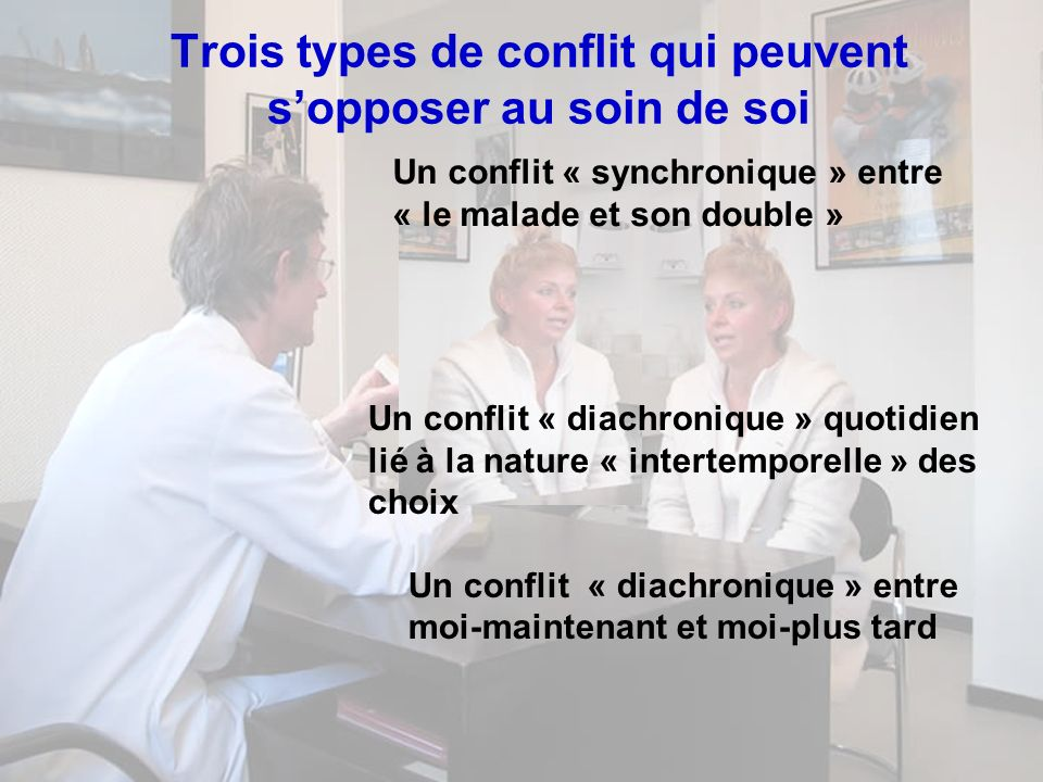 Trois types de conflit qui peuvent s'opposer au soin de soi