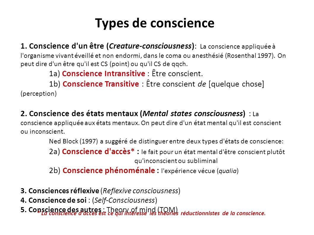 Types de conscience
