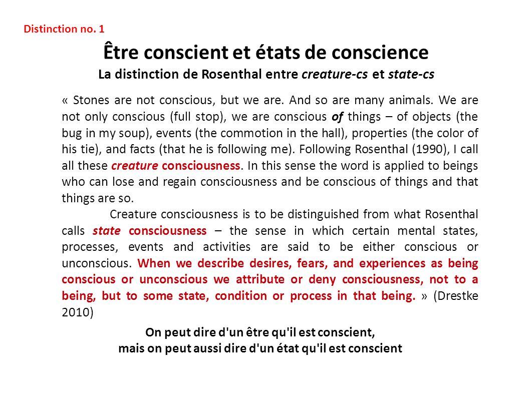 Être conscient et états de conscience