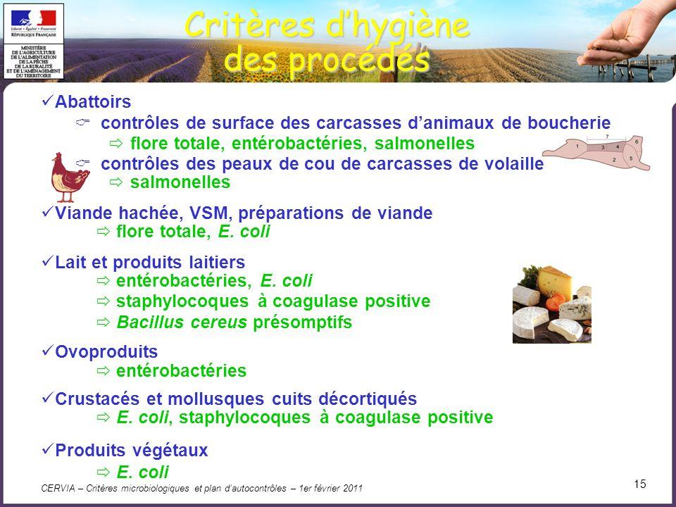 Critères d'hygiène des procédés Abattoirs
