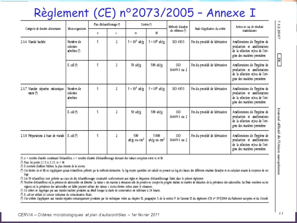 Règlement (CE) n°2073/2005 – Annexe I