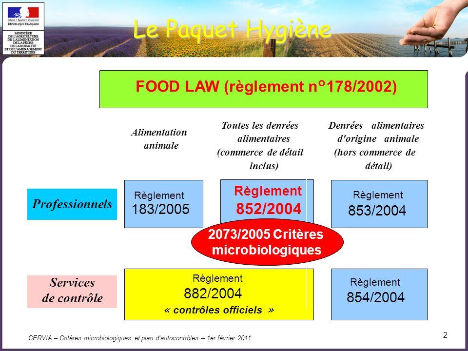 FOOD LAW (règlement n°178/2002)