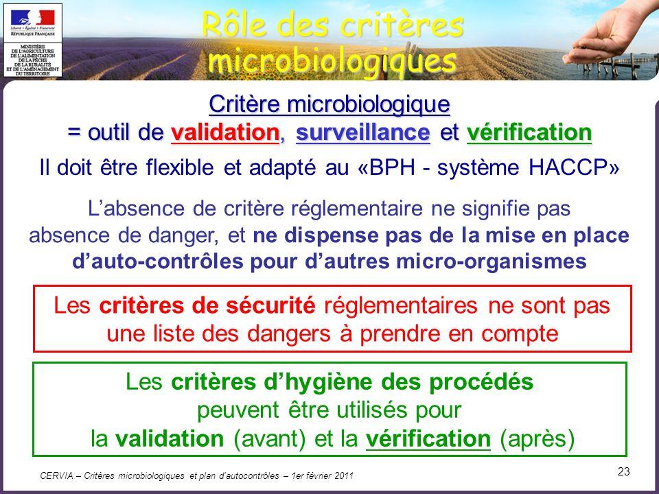 d'auto-contrôles pour d'autres micro-organismes