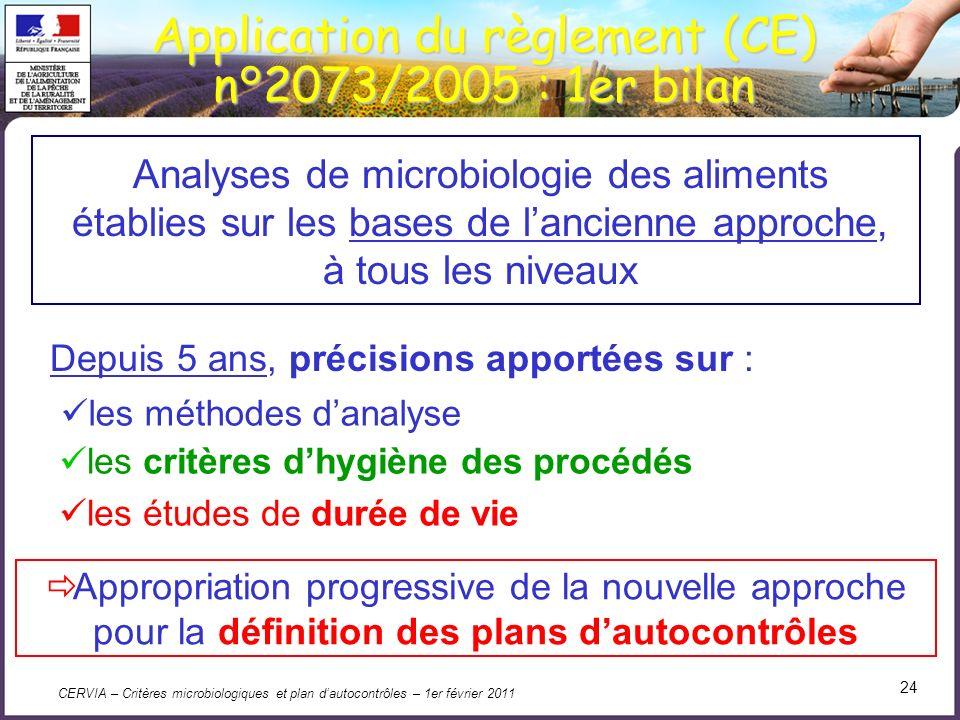 Application du règlement (CE) n°2073/2005 : 1er bilan
