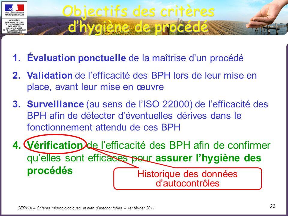 Objectifs des critères d'hygiène de procédé