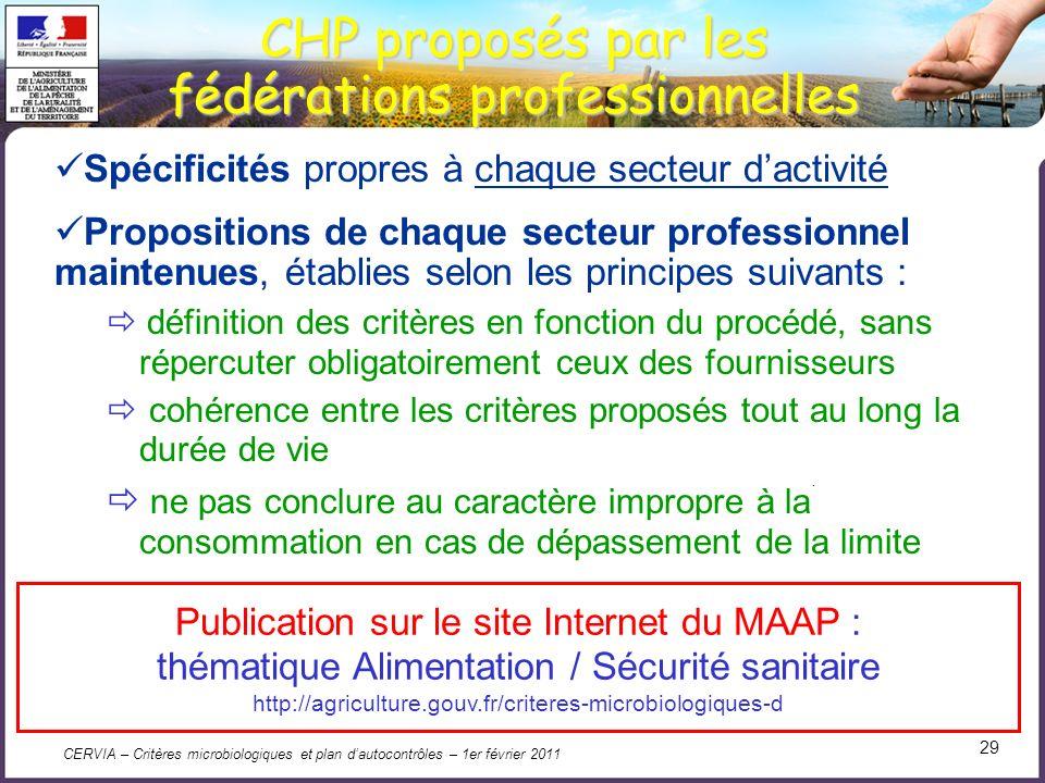 CHP proposés par les fédérations professionnelles