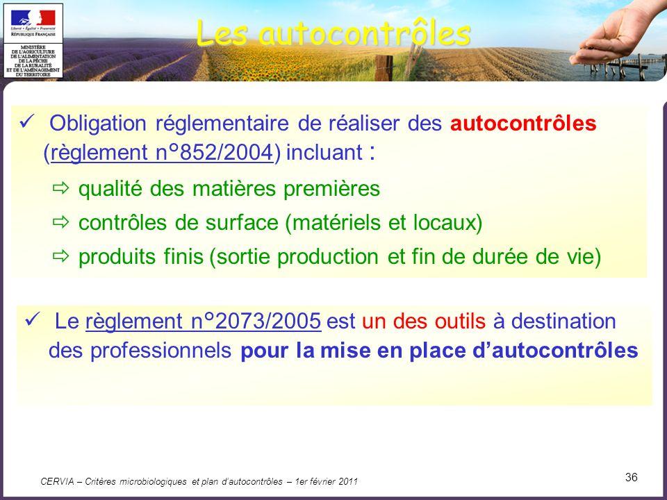 Les autocontrôles Obligation réglementaire de réaliser des autocontrôles (règlement n°852/2004) incluant :