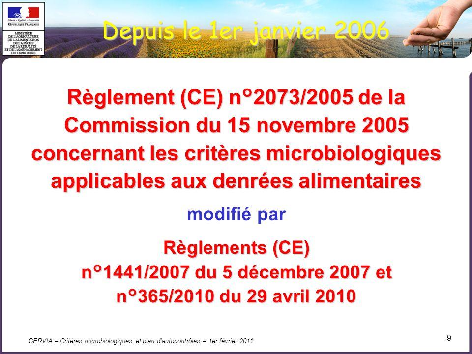 Depuis le 1er janvier 2006 Règlement (CE) n°2073/2005 de la