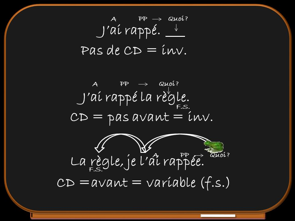 CD =avant = variable (f.s.)
