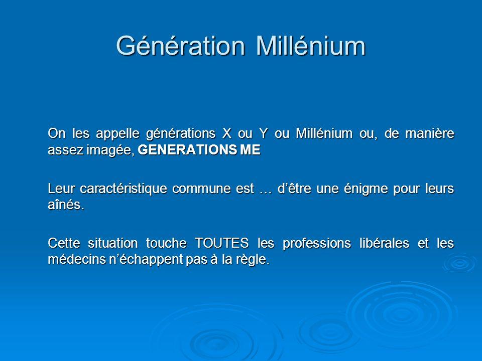 Génération Millénium On les appelle générations X ou Y ou Millénium ou, de manière assez imagée, GENERATIONS ME.