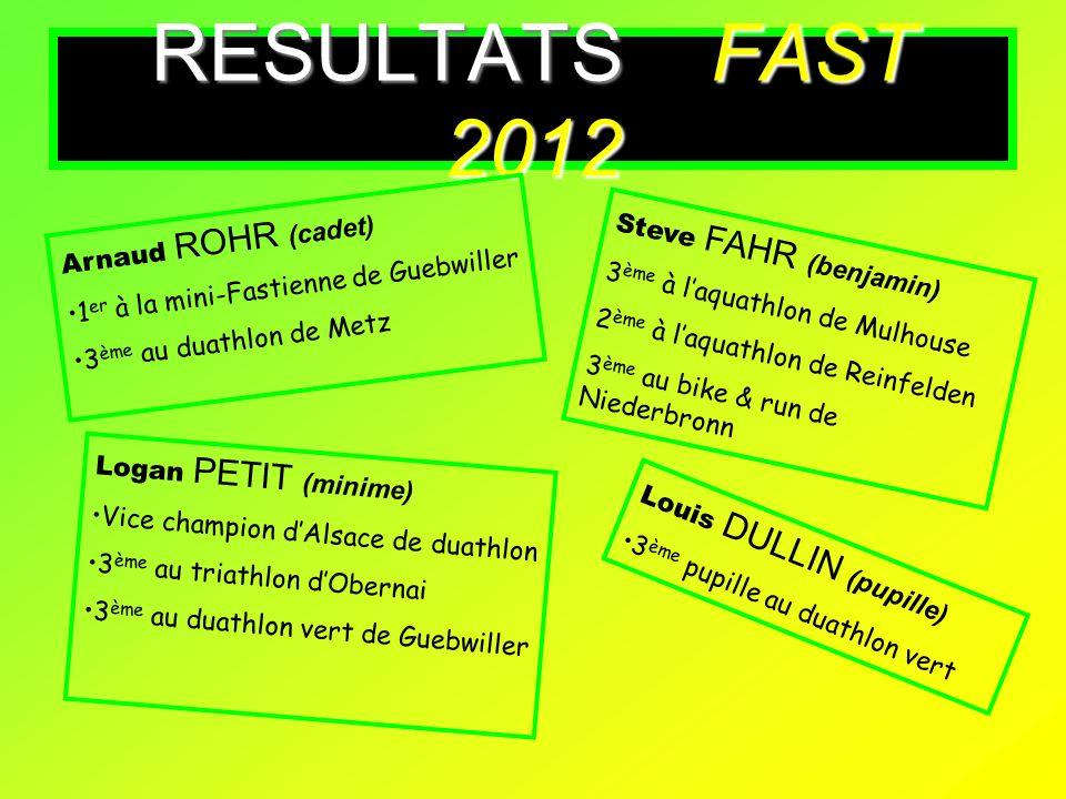 RESULTATS FAST 2012 Arnaud ROHR (cadet)