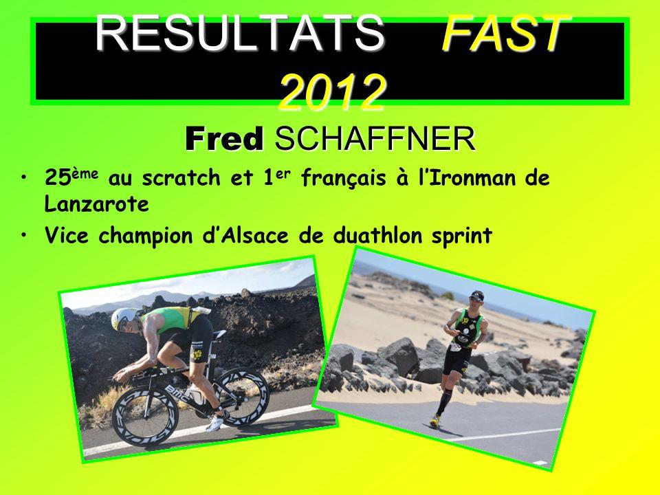 RESULTATS FAST 2012 Fred SCHAFFNER