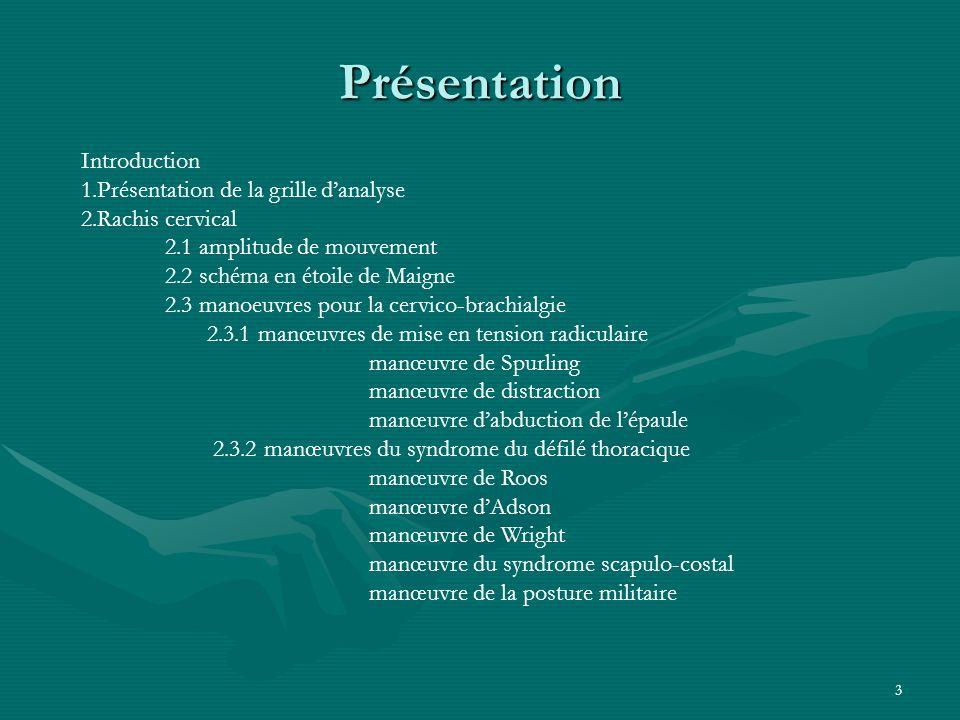 Présentation Introduction 1.Présentation de la grille d'analyse