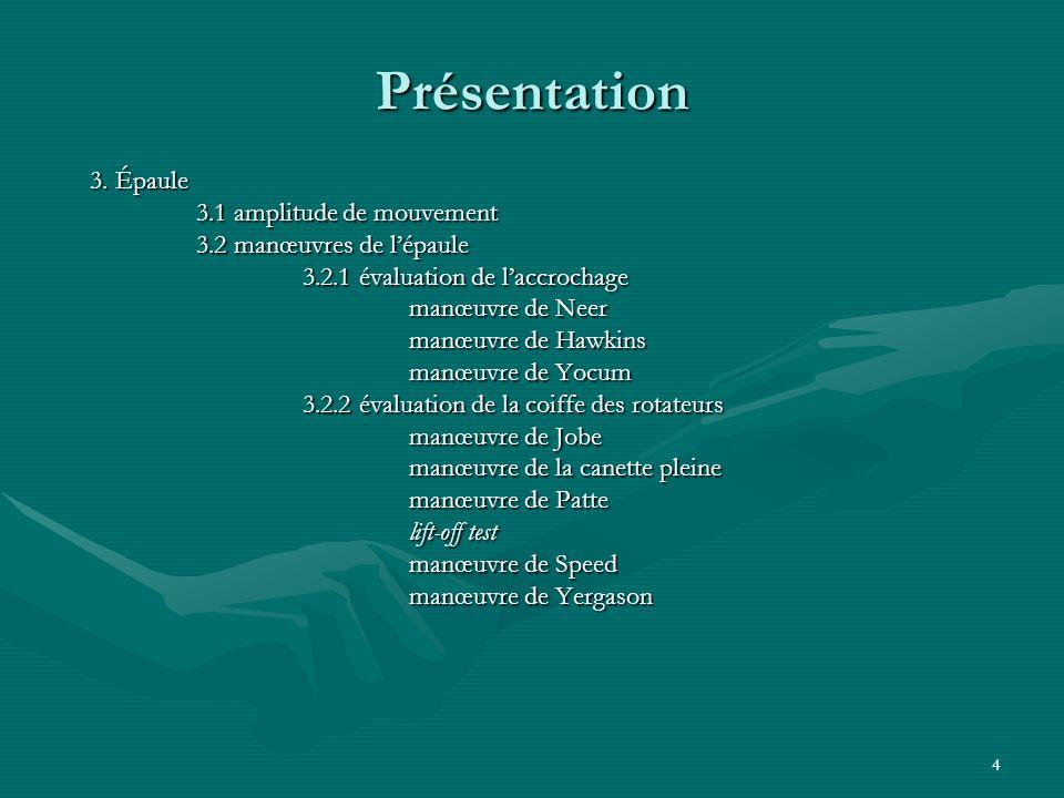 Présentation 3. Épaule 3.1 amplitude de mouvement