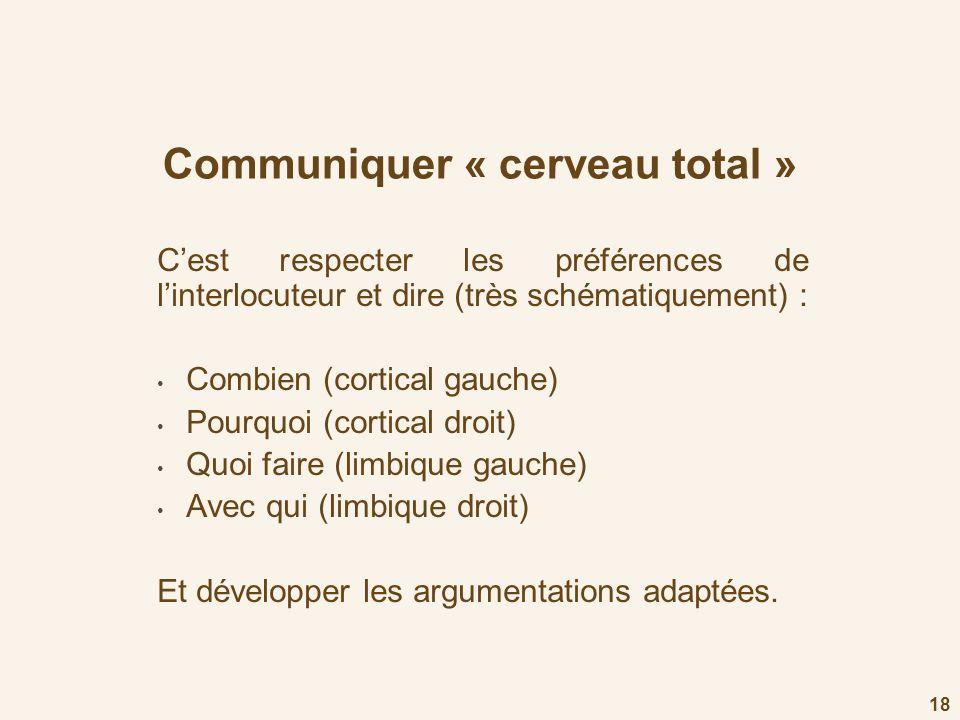 Communiquer « cerveau total »