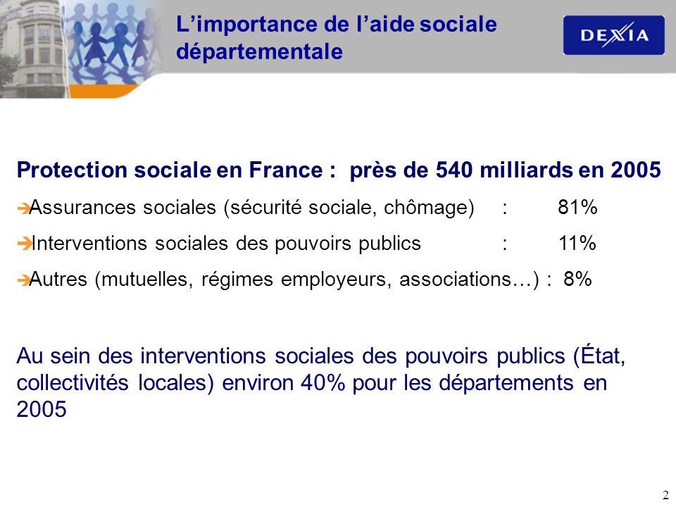 L'importance de l'aide sociale départementale