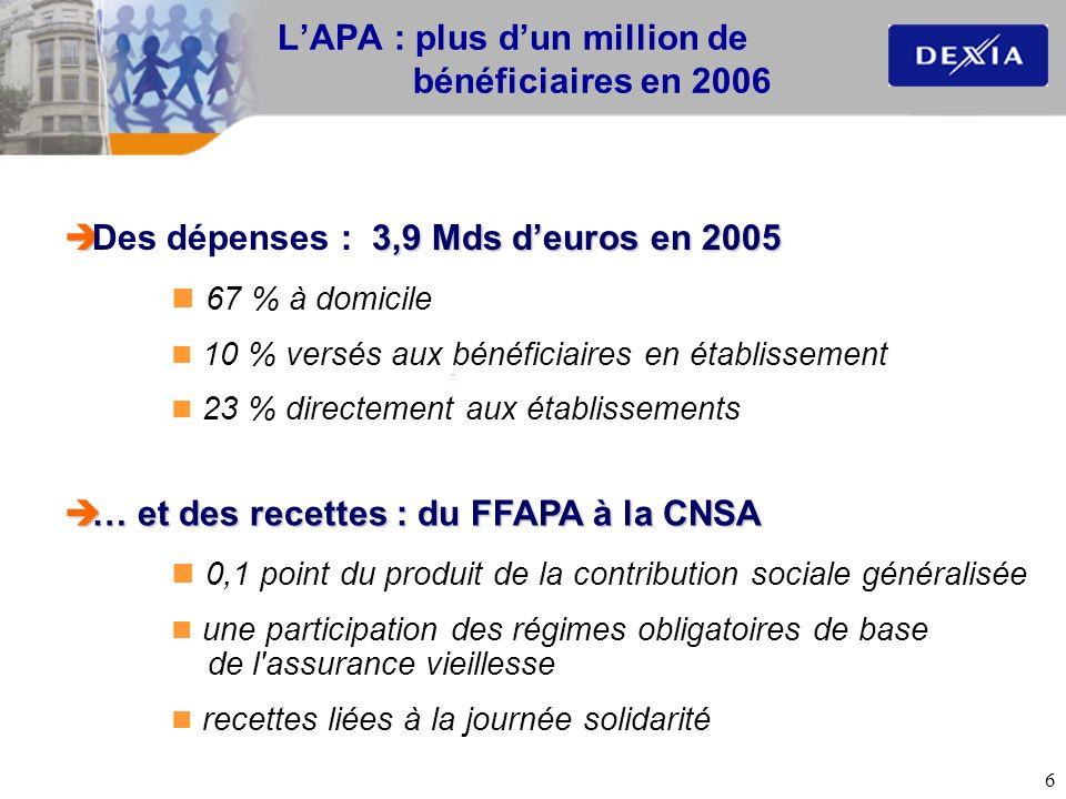 L'APA : plus d'un million de bénéficiaires en 2006