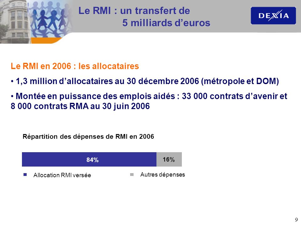 Le RMI : un transfert de 5 milliards d'euros