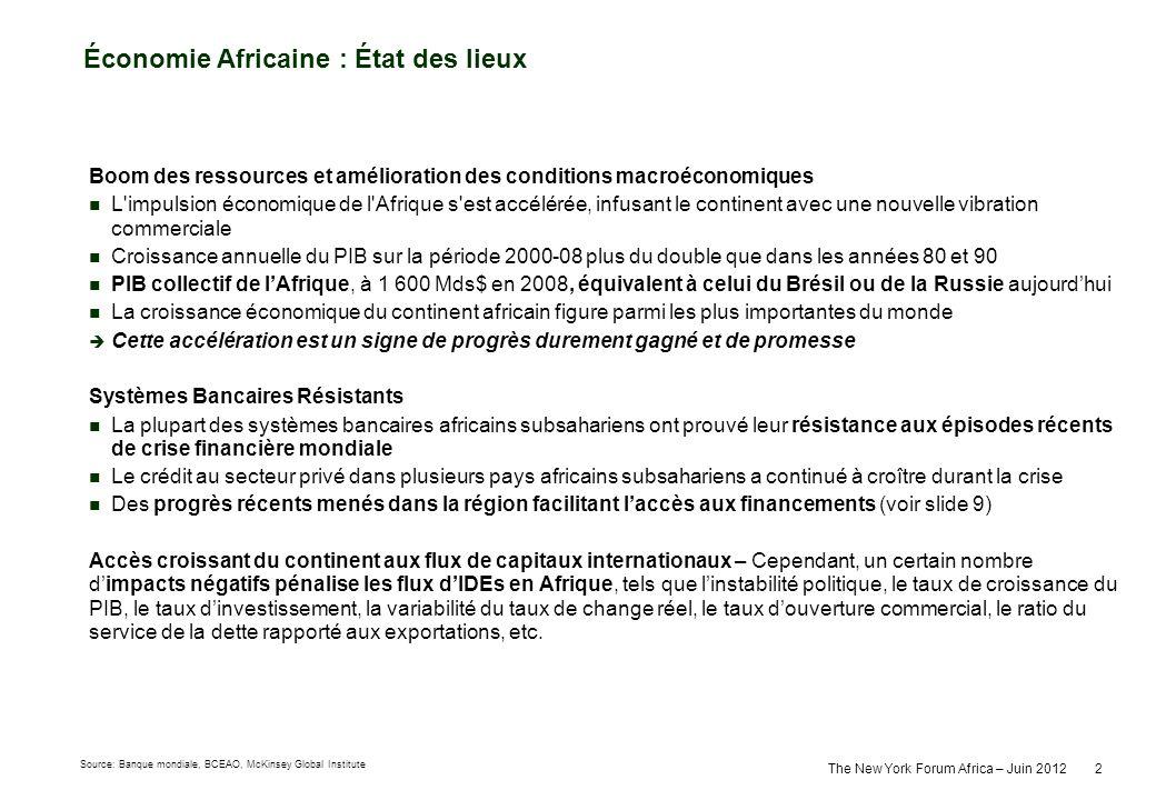 Économie Africaine : État des lieux