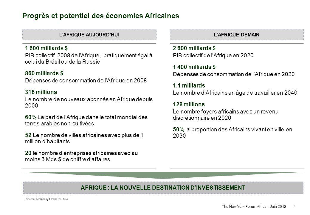 Progrès et potentiel des économies Africaines