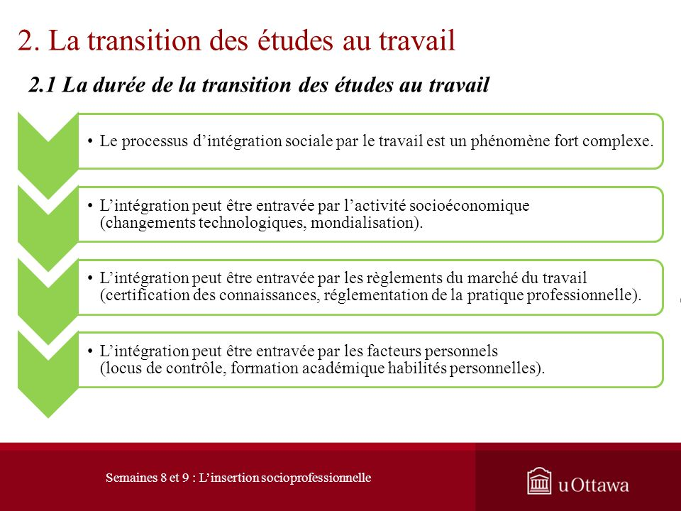 Semaines 8 et 9 : L'insertion socioprofessionnelle