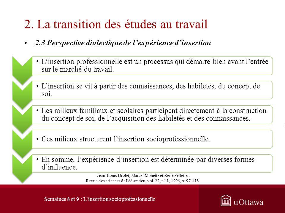 2. La transition des études au travail