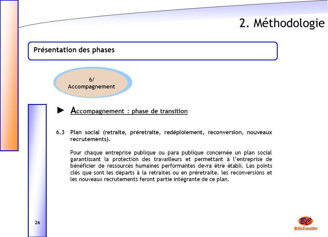 2. Méthodologie ► Accompagnement : phase de transition