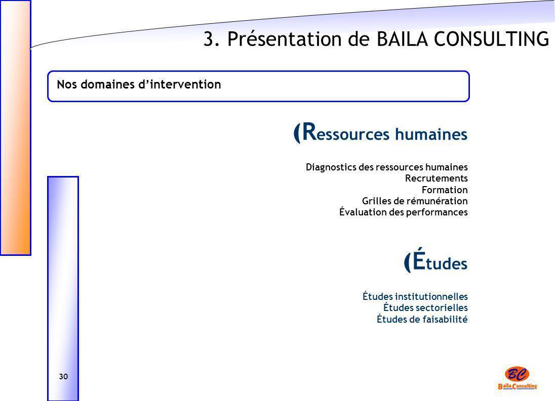 3. Présentation de BAILA CONSULTING