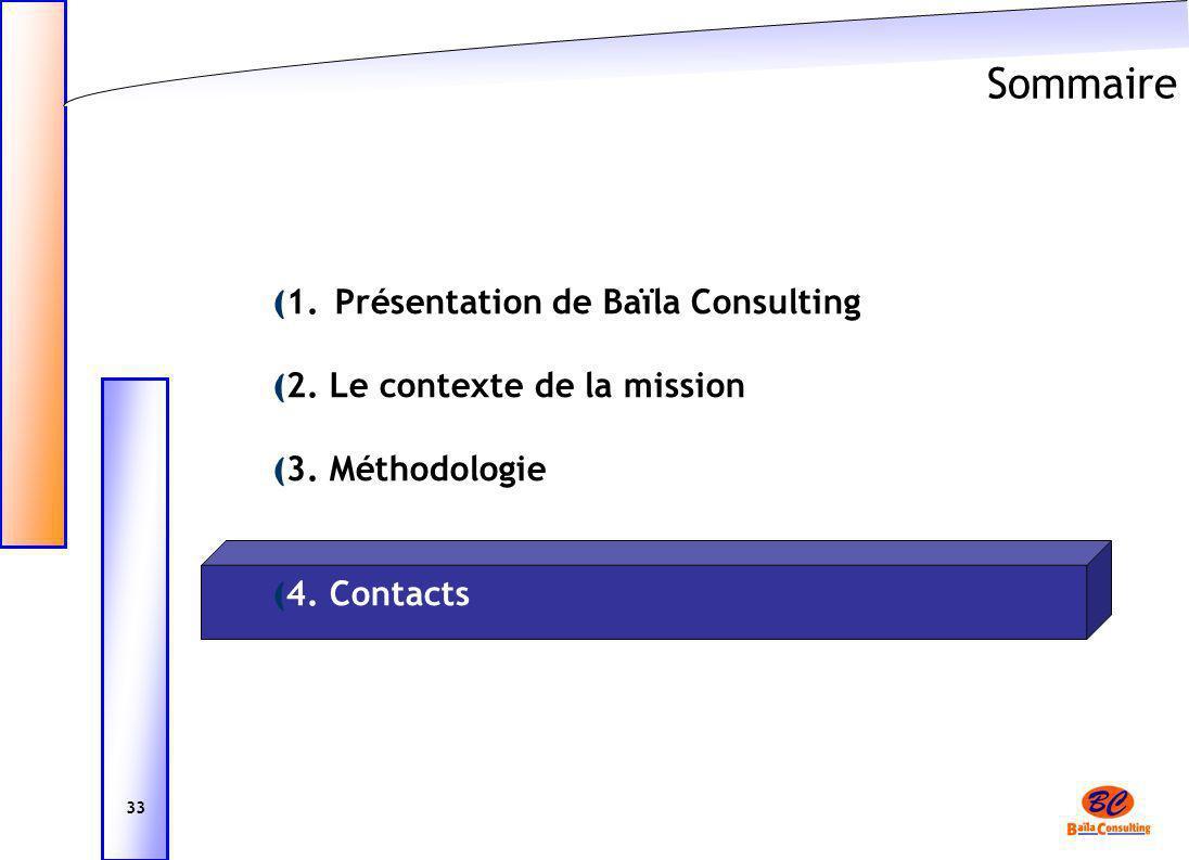 Sommaire 1. Présentation de Baïla Consulting