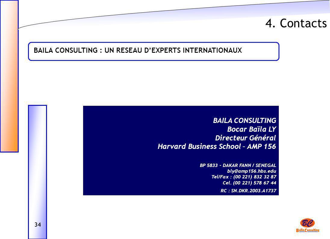 4. Contacts BAILA CONSULTING : UN RESEAU D'EXPERTS INTERNATIONAUX