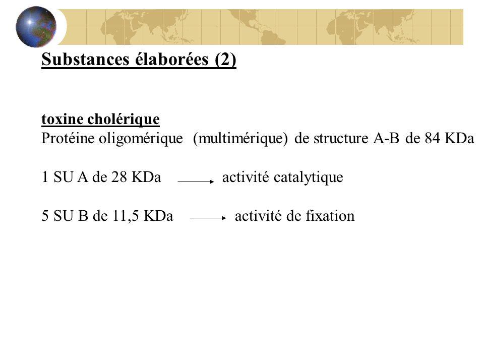 Substances élaborées (2)