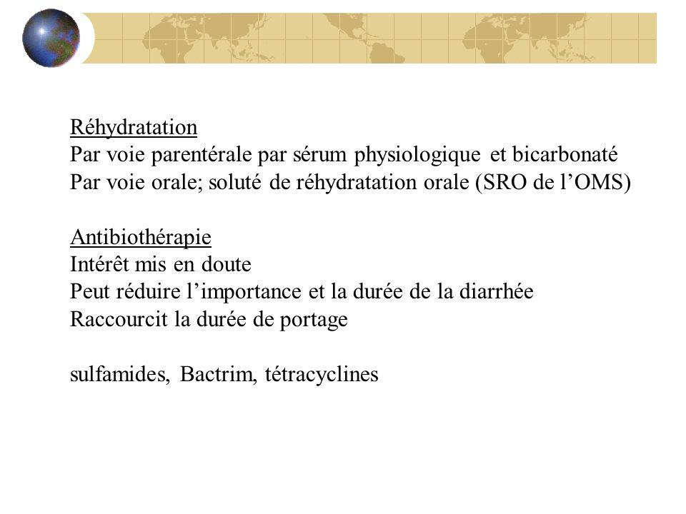 Réhydratation Par voie parentérale par sérum physiologique et bicarbonaté. Par voie orale; soluté de réhydratation orale (SRO de l'OMS)