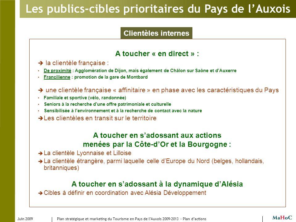 Les publics-cibles prioritaires du Pays de l'Auxois