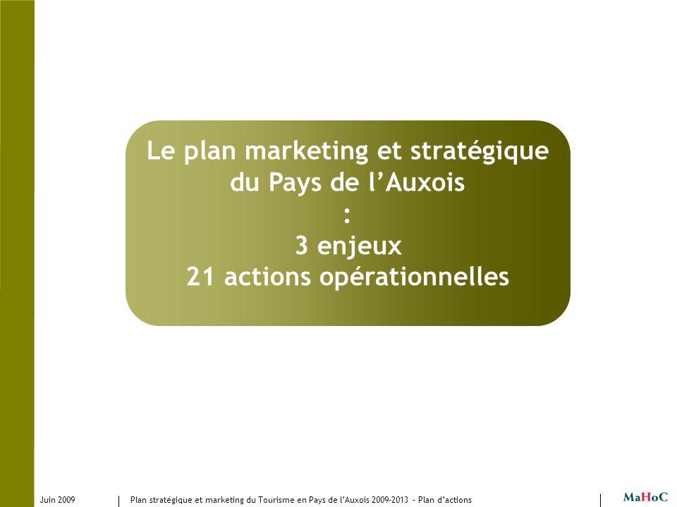 Le plan marketing et stratégique du Pays de l'Auxois : 3 enjeux